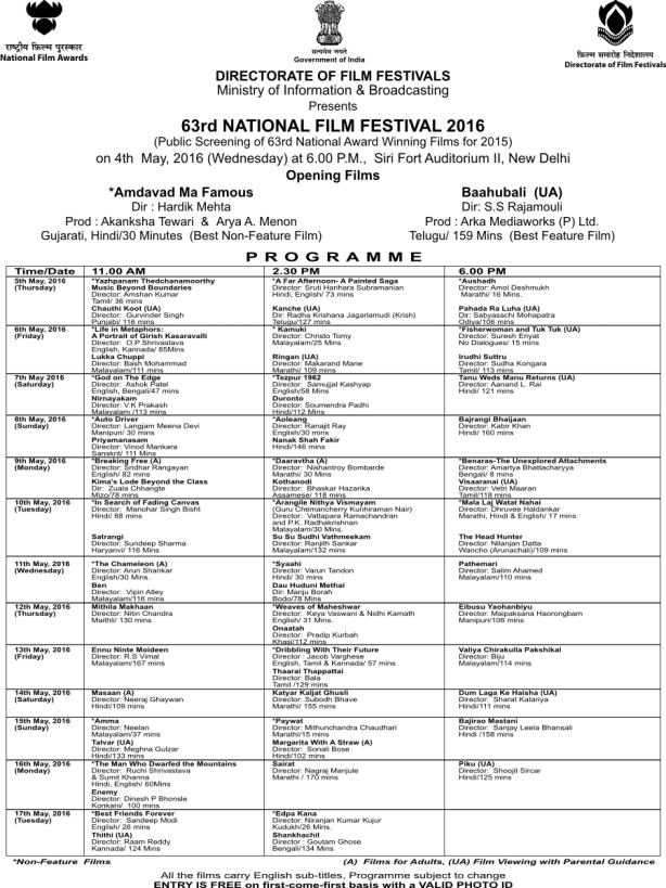 NFA screening schedule